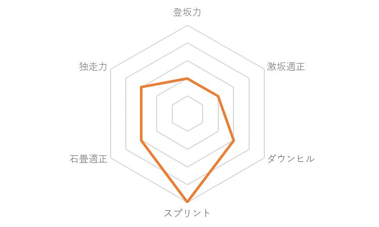 f:id:SuzuTamaki:20191215173656p:plain