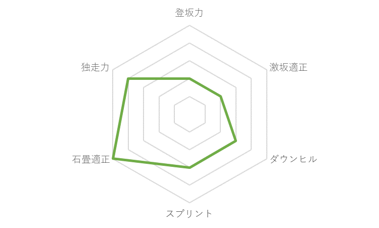 f:id:SuzuTamaki:20191215173722p:plain