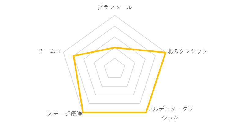 f:id:SuzuTamaki:20191215174011p:plain