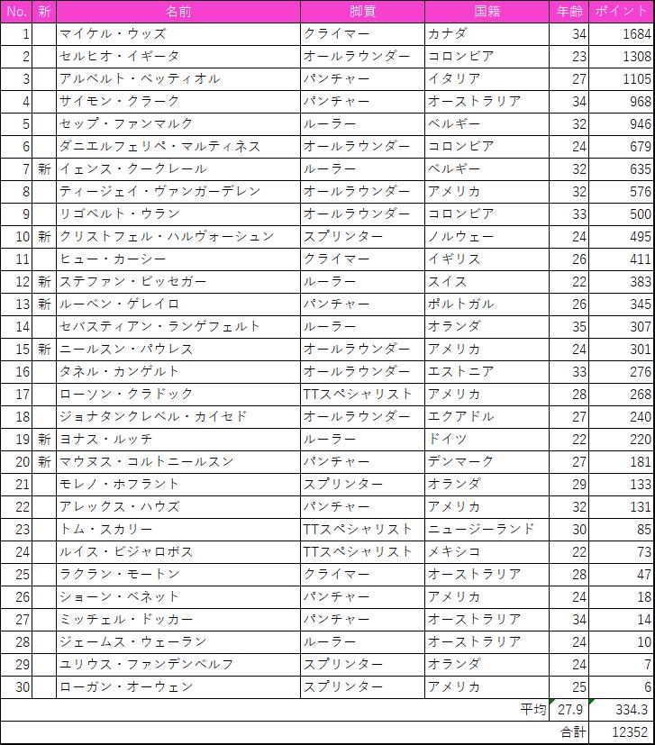 f:id:SuzuTamaki:20191218004750p:plain