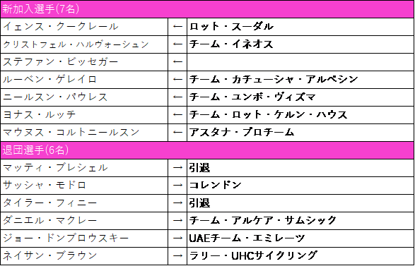 f:id:SuzuTamaki:20191218004801p:plain