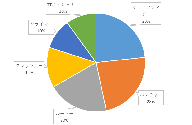 f:id:SuzuTamaki:20191218004815p:plain