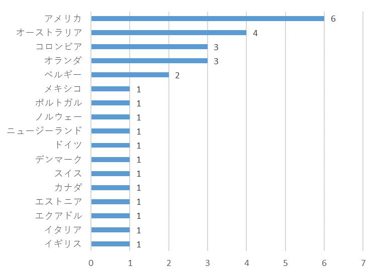 f:id:SuzuTamaki:20191218004849p:plain