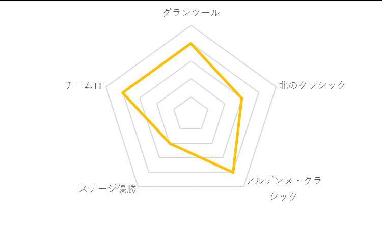 f:id:SuzuTamaki:20191218010716p:plain