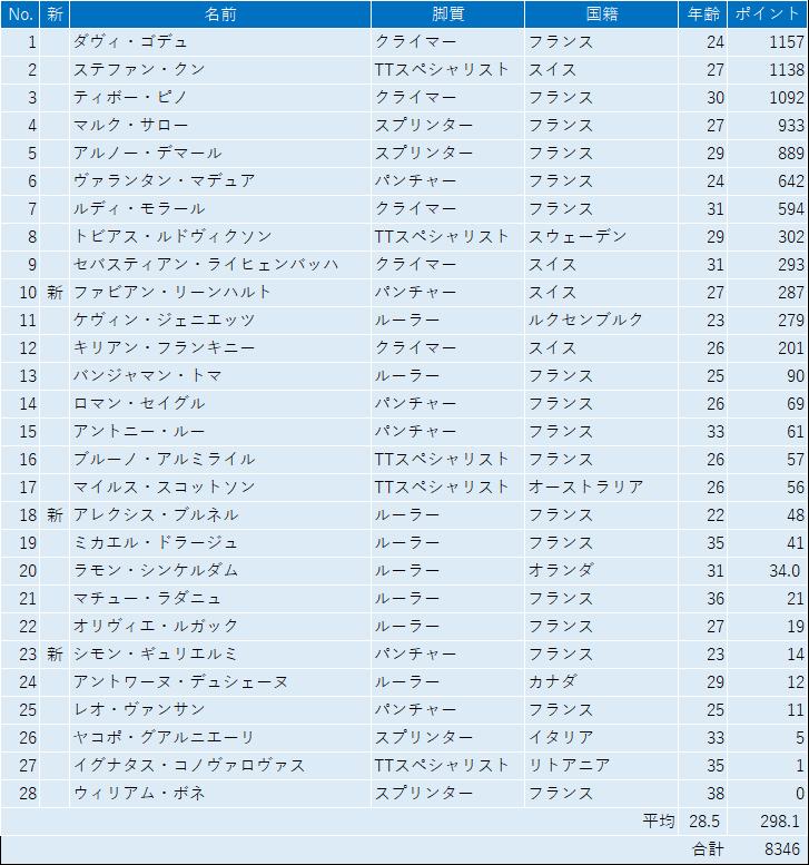 f:id:SuzuTamaki:20191221125650p:plain