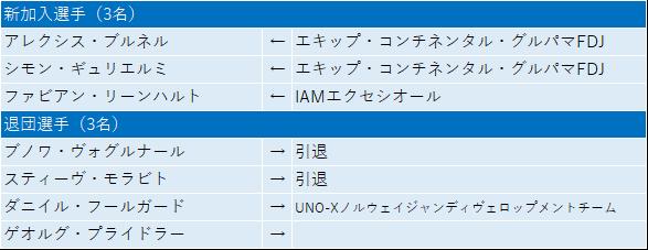 f:id:SuzuTamaki:20191221125700p:plain