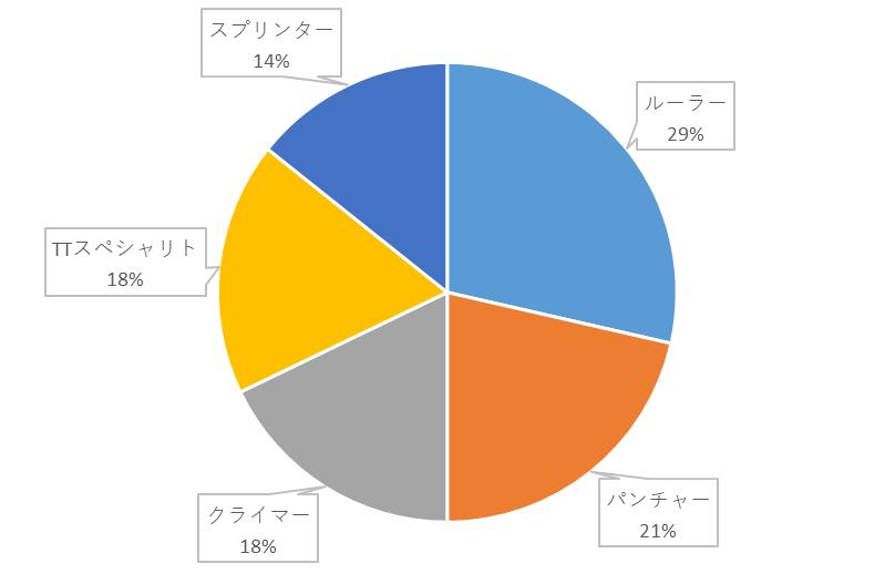 f:id:SuzuTamaki:20191221130852p:plain