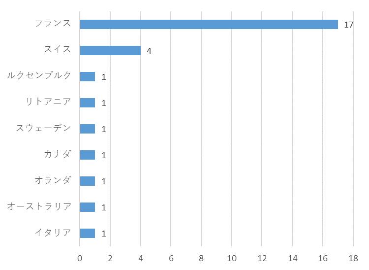 f:id:SuzuTamaki:20191221130902p:plain