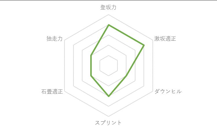 f:id:SuzuTamaki:20191221131932p:plain