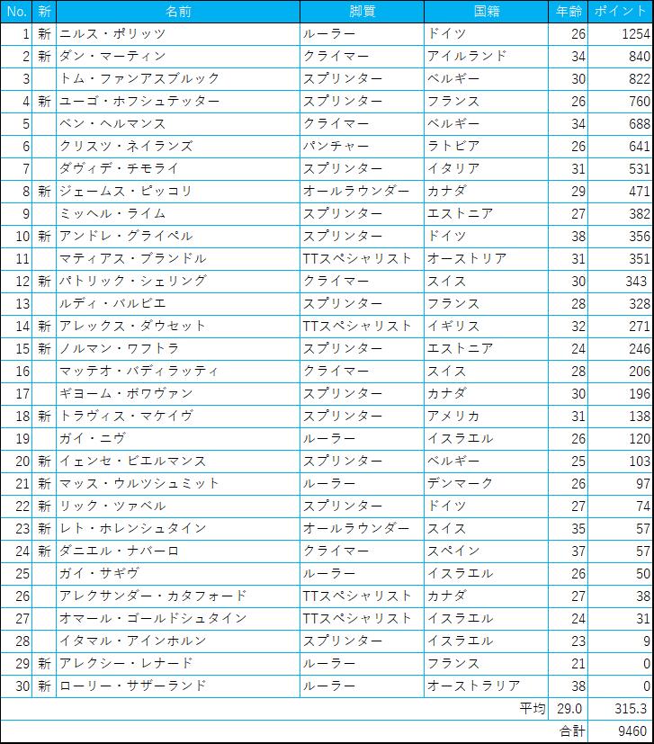 f:id:SuzuTamaki:20191221231019p:plain