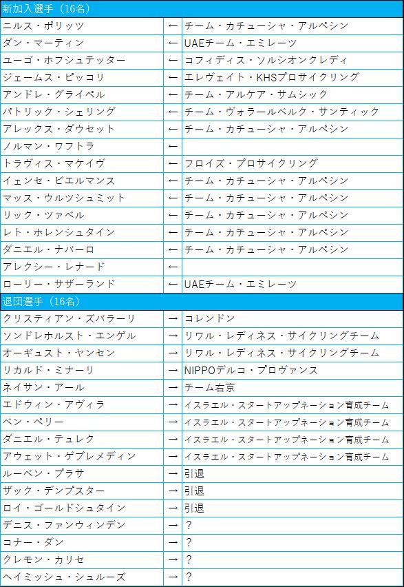 f:id:SuzuTamaki:20191221231029p:plain
