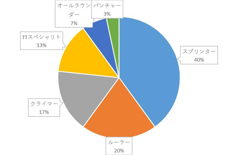 f:id:SuzuTamaki:20191221231040p:plain