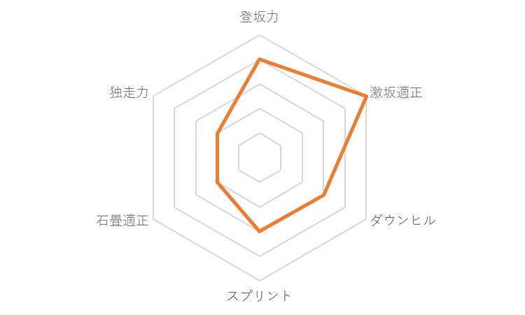 f:id:SuzuTamaki:20191221232531p:plain