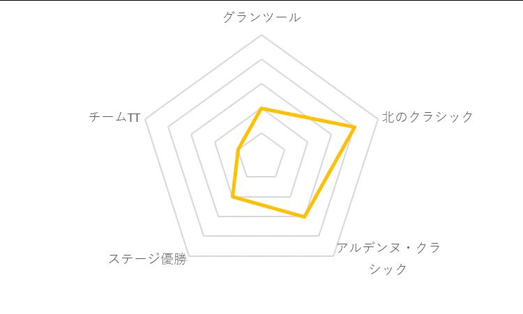 f:id:SuzuTamaki:20191221232628p:plain