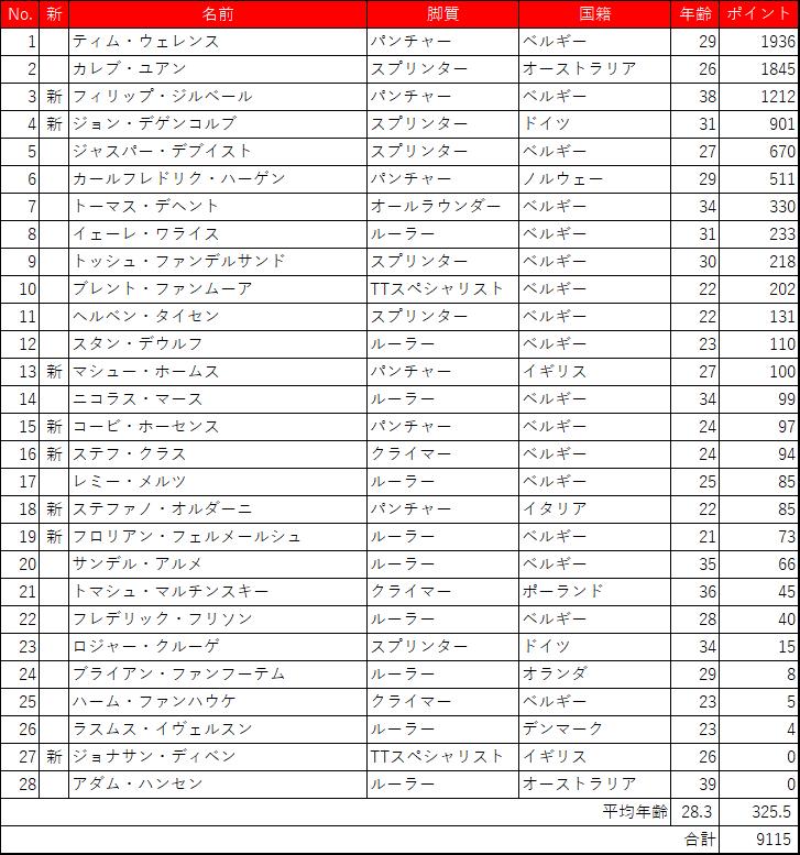 f:id:SuzuTamaki:20191223013026p:plain