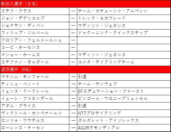 f:id:SuzuTamaki:20191223013036p:plain