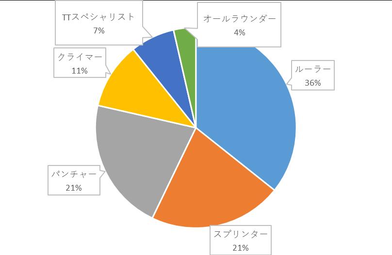 f:id:SuzuTamaki:20191223013046p:plain