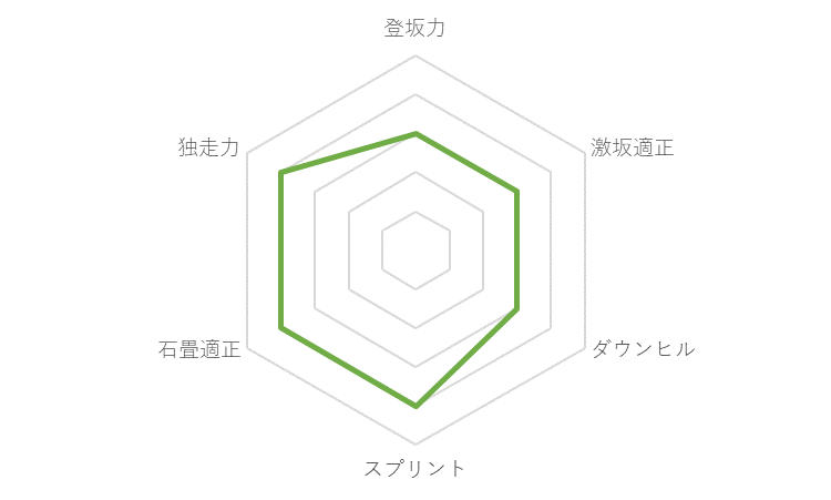 f:id:SuzuTamaki:20191223020349p:plain