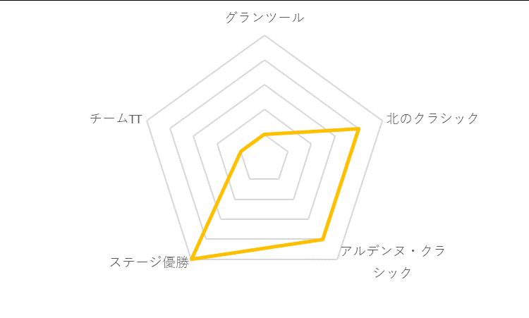 f:id:SuzuTamaki:20191223020420p:plain