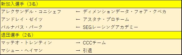 f:id:SuzuTamaki:20191223235743p:plain