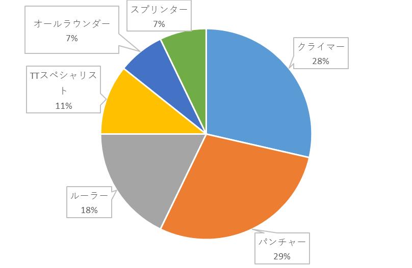 f:id:SuzuTamaki:20191224000644p:plain