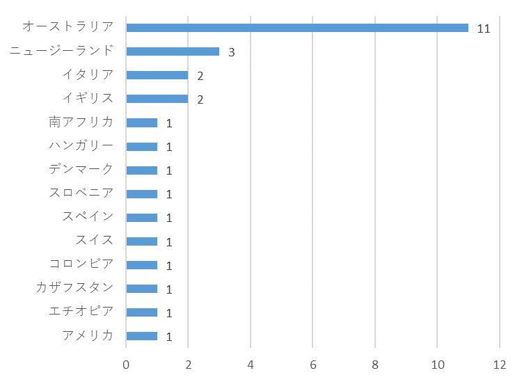 f:id:SuzuTamaki:20191224000657p:plain