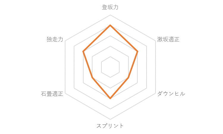 f:id:SuzuTamaki:20191224001951p:plain