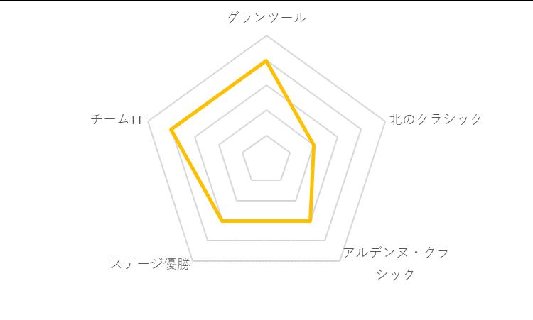 f:id:SuzuTamaki:20191224002325p:plain