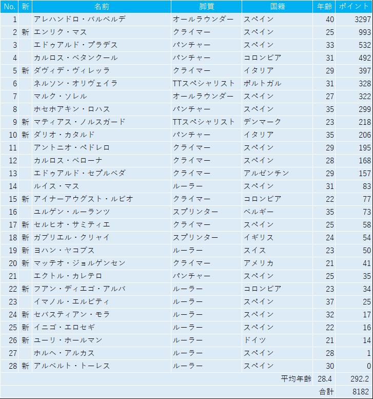 f:id:SuzuTamaki:20191227001457p:plain