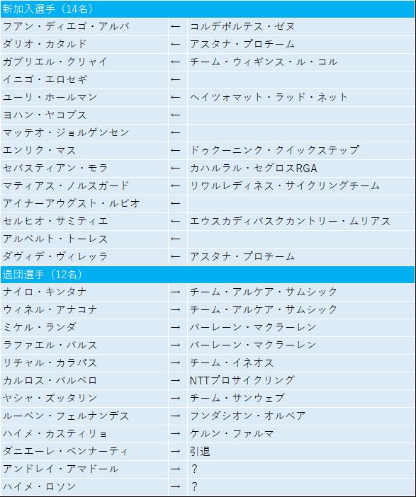 f:id:SuzuTamaki:20191227001510p:plain