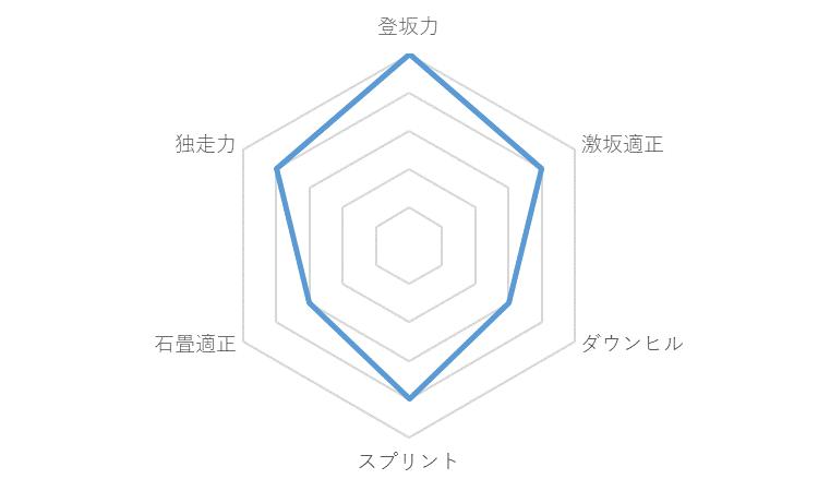 f:id:SuzuTamaki:20191227122759p:plain