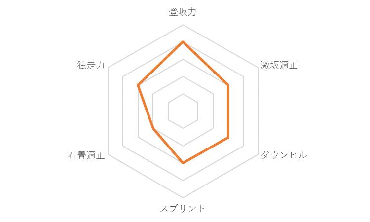 f:id:SuzuTamaki:20191227122821p:plain