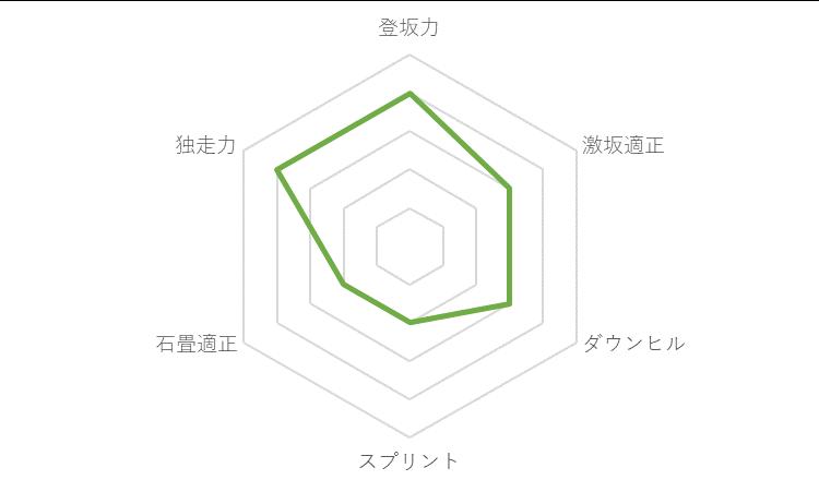 f:id:SuzuTamaki:20191227122838p:plain