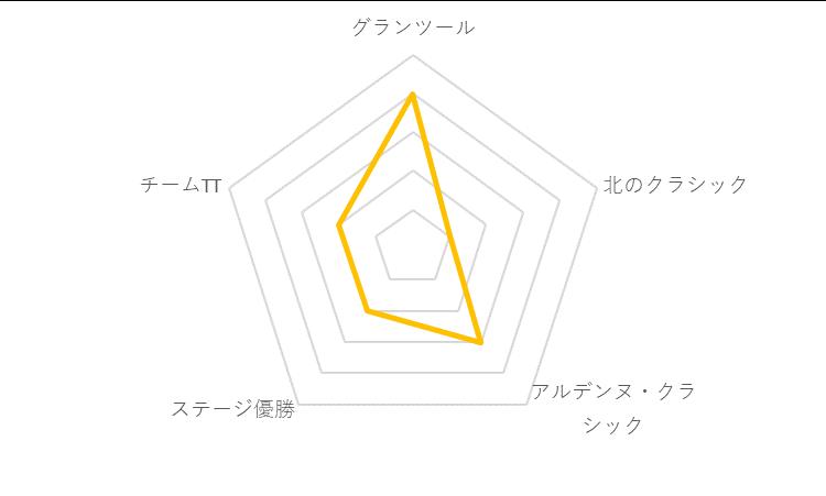 f:id:SuzuTamaki:20191227124322p:plain