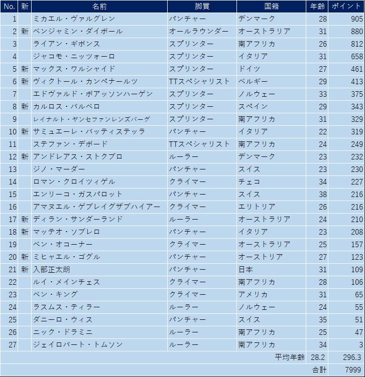 f:id:SuzuTamaki:20191227231402p:plain