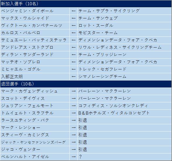 f:id:SuzuTamaki:20191227231434p:plain