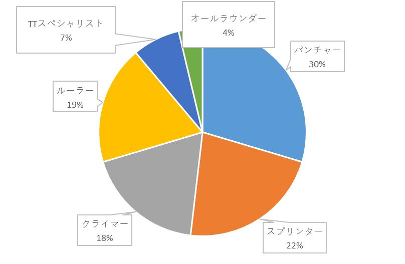f:id:SuzuTamaki:20191227231455p:plain