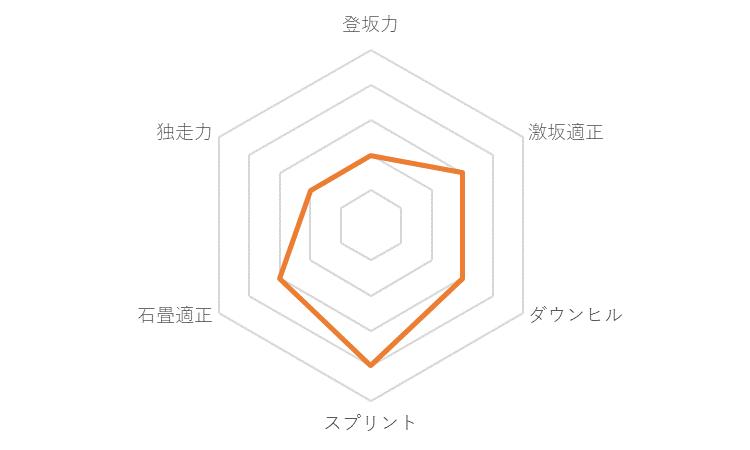 f:id:SuzuTamaki:20191228000811p:plain