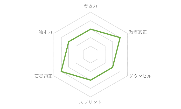 f:id:SuzuTamaki:20191228000839p:plain