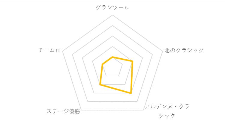 f:id:SuzuTamaki:20191228001046p:plain