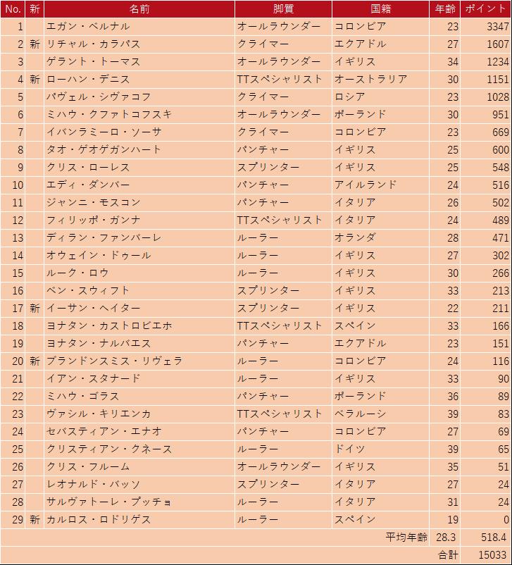 f:id:SuzuTamaki:20191228121701p:plain