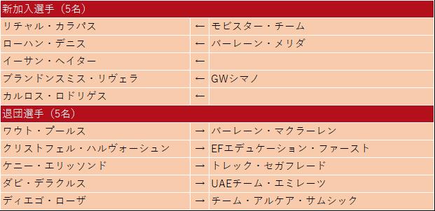 f:id:SuzuTamaki:20191228121712p:plain