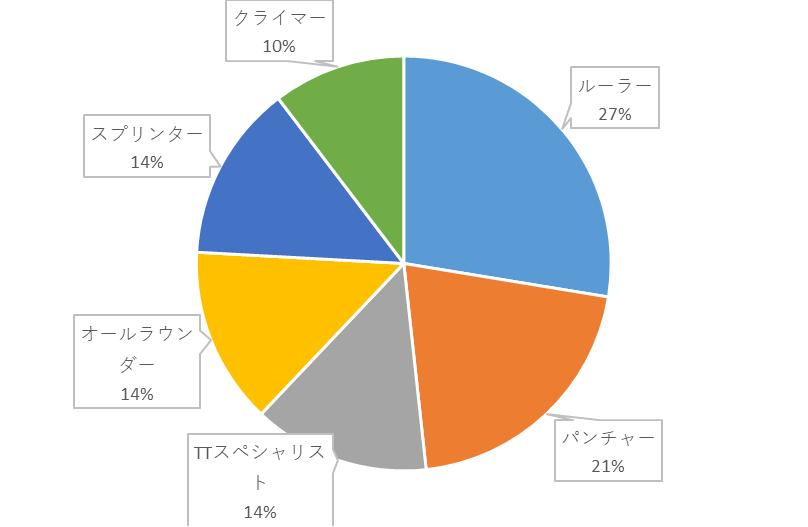 f:id:SuzuTamaki:20191228121722p:plain