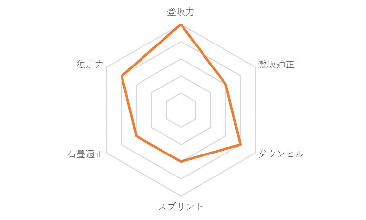 f:id:SuzuTamaki:20191228225037p:plain