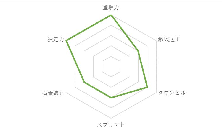 f:id:SuzuTamaki:20191228225056p:plain