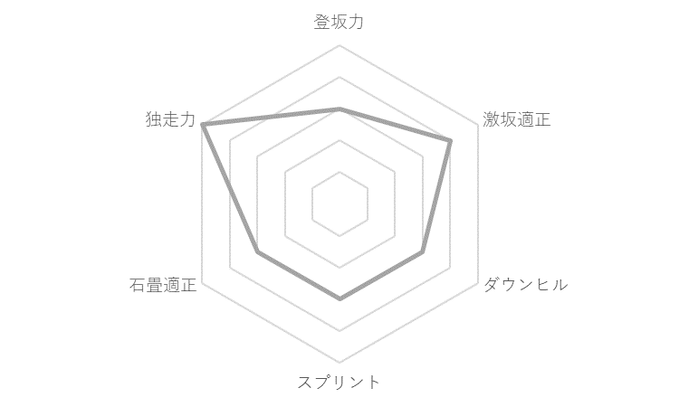 f:id:SuzuTamaki:20191228225116p:plain