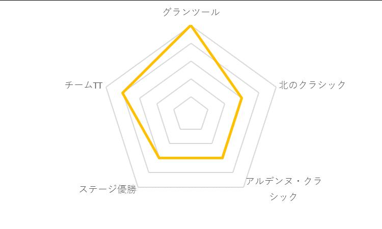 f:id:SuzuTamaki:20191228225136p:plain