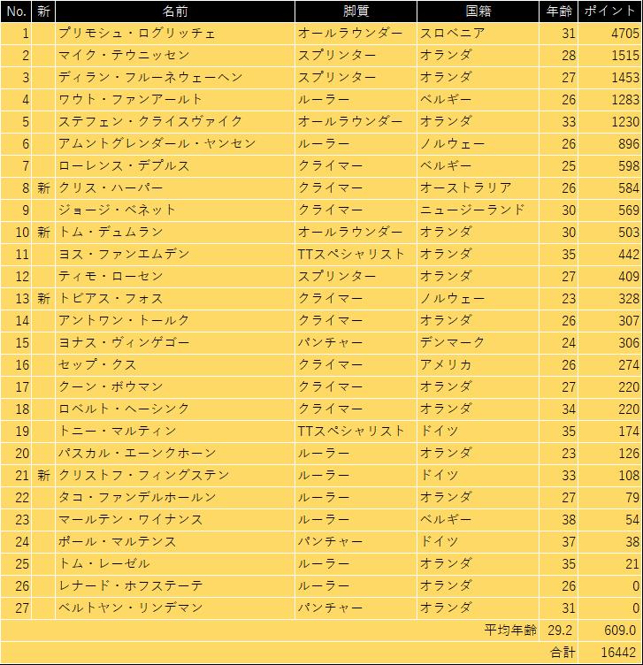 f:id:SuzuTamaki:20191229135128p:plain
