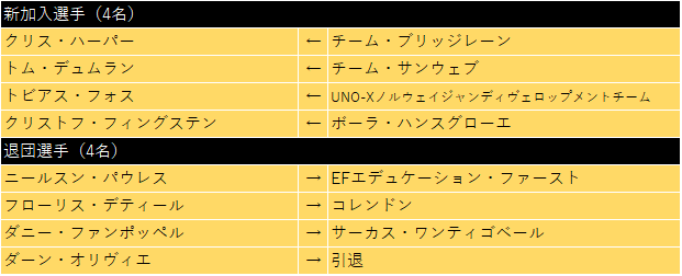 f:id:SuzuTamaki:20191229135138p:plain