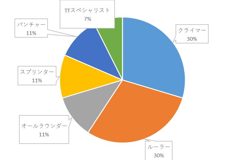 f:id:SuzuTamaki:20191229135148p:plain